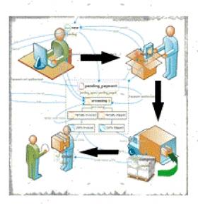 Tvorba internetových obchodov
